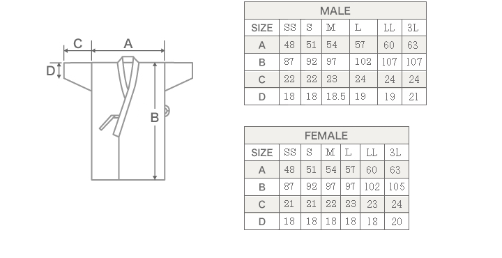 Uwagi wear size table