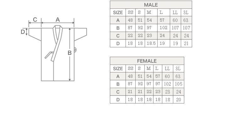 Uwagi wear size table